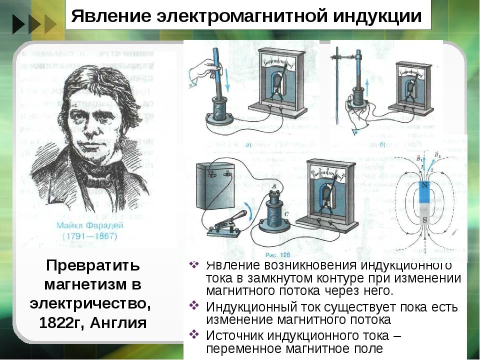 Магнитное действие тока в картинках из старого диафильма