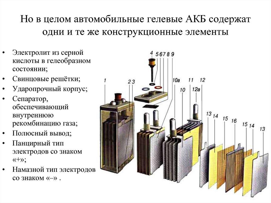 Свинцово-кислотный аккумулятор — из чего состоит и как работает
