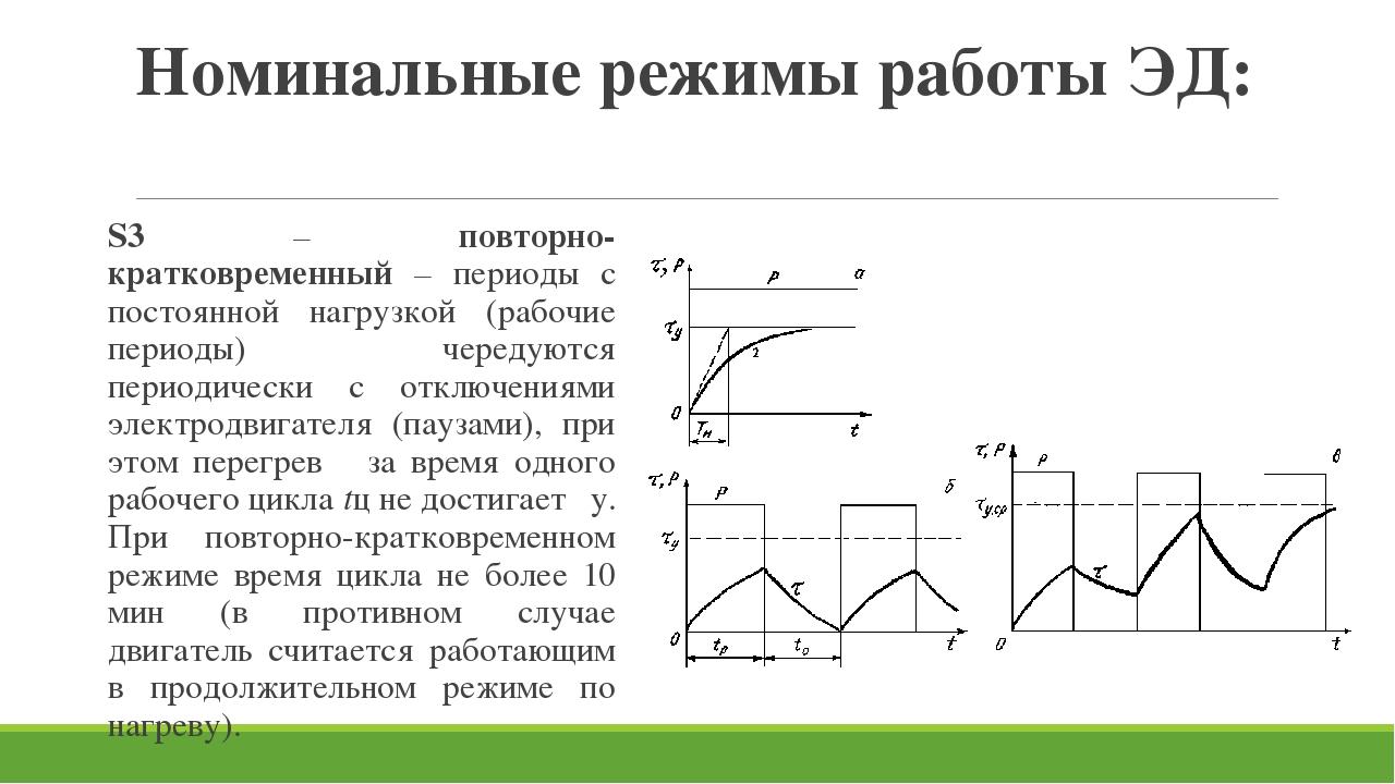 Как правильно подобрать электродвигатель по типу, мощности и другим параметрам / статьи и обзоры / элек.ру