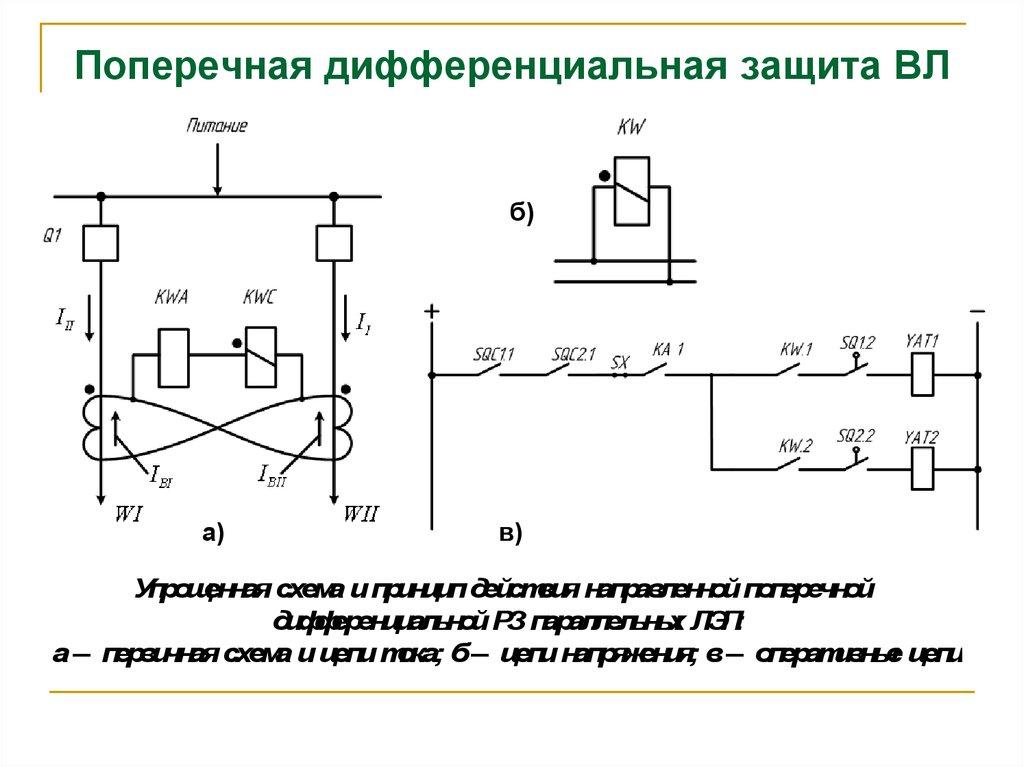 Расчет рз линии 6-35кв с примером