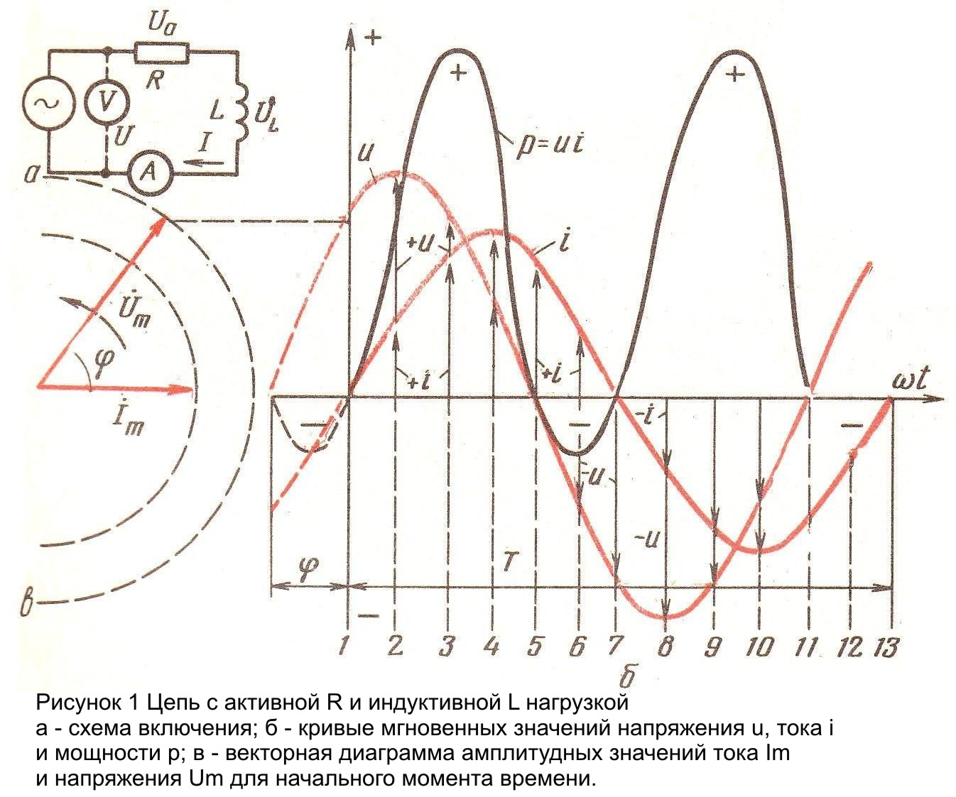 Список параметров напряжения и силы электрического тока — википедия с видео // wiki 2