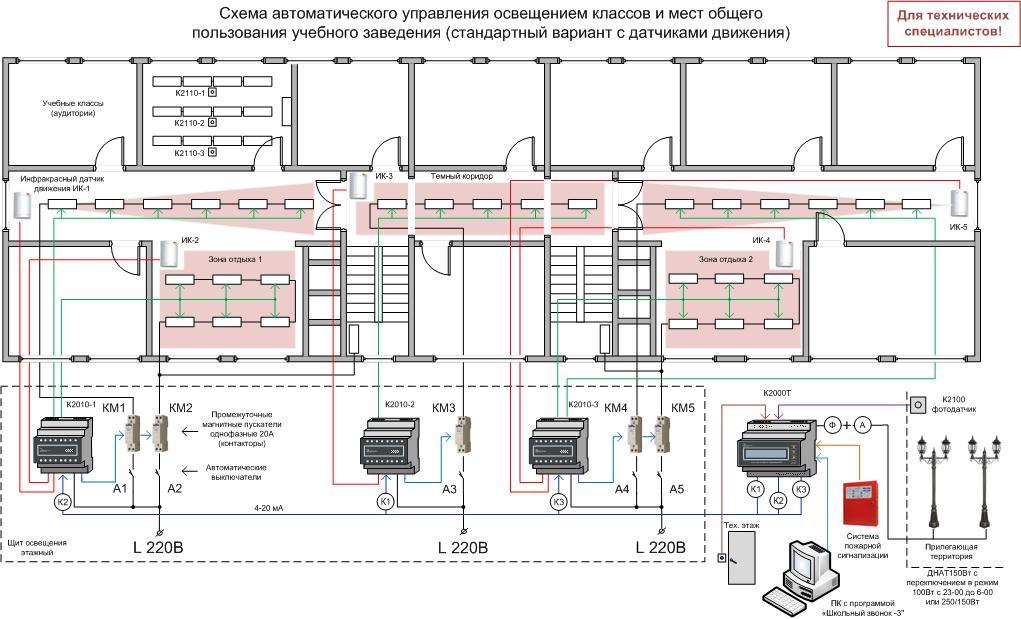 Как устроены и работают аварийные светильники