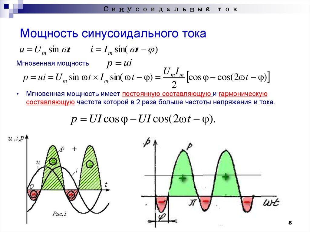 Коэффициенты, характеризующие форму несинусоидальных периодических кривых