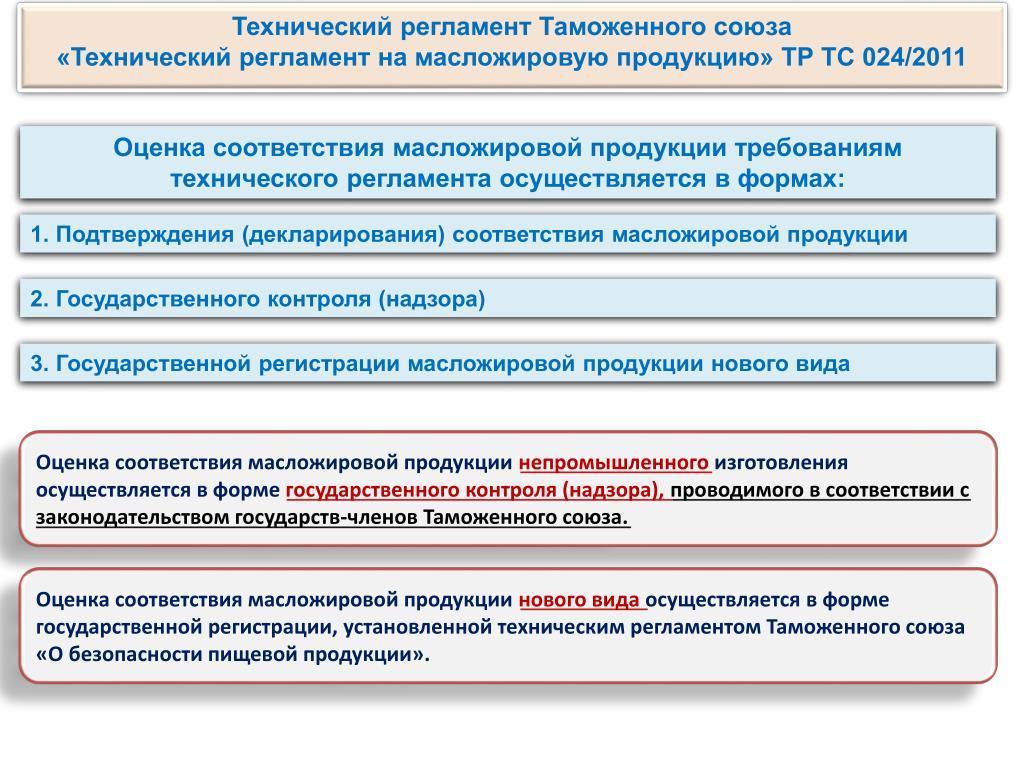 Гост 5746-2003 (исо 4190-1-99) лифты пассажирские. основные параметры и размеры (с поправкой)