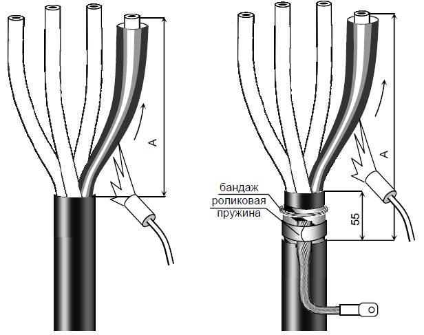 Производственное обучение электромонтажников - концевая заделка кабелей до 1 кв
