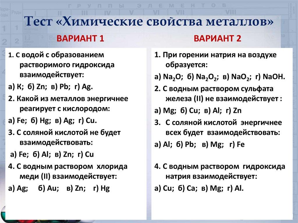 Строение и свойства металлов