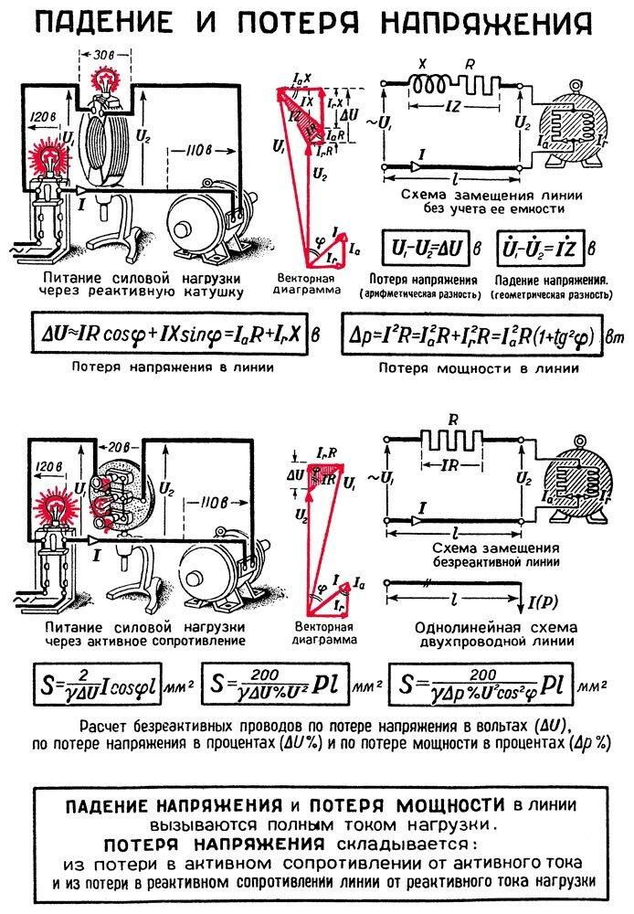 Потери напряжения в электрических сетях 10(6)/0,4/0,23 кв