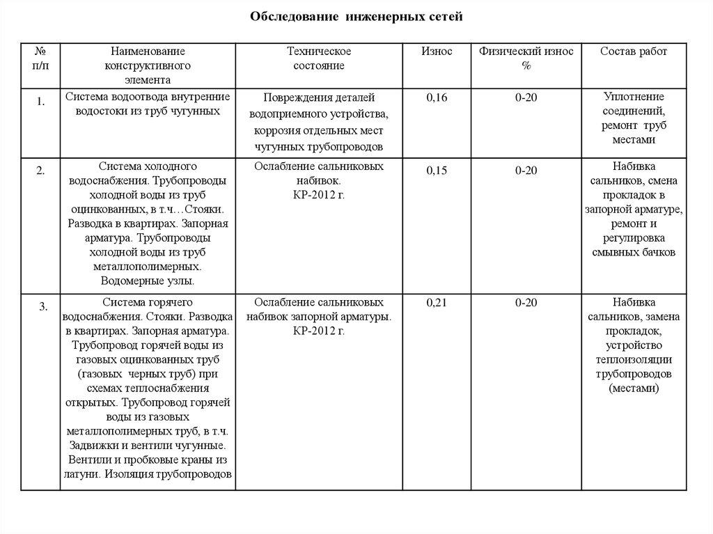 Дмитриев степан - диагностика электрооборудования электрических станций и подстанций — читать онлайн бесплатно