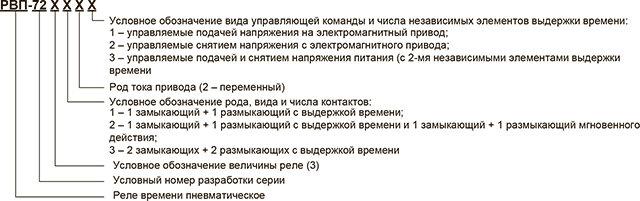 Реле времени на дин рейку - циклические, россия | электротехническая компания меандр
