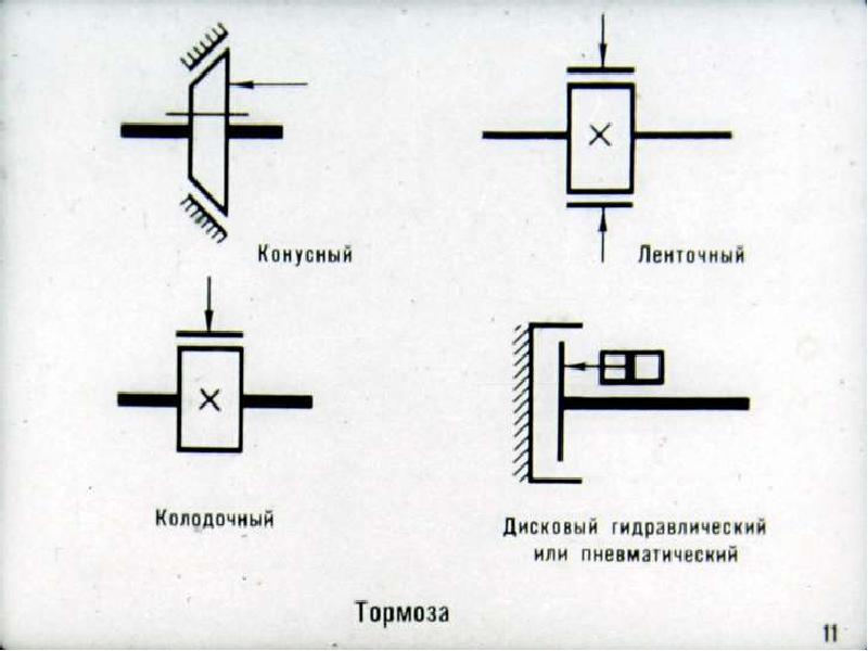 Условные графические обозначения