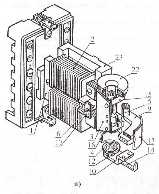 Принцип работы и характеристики токового реле рт-40