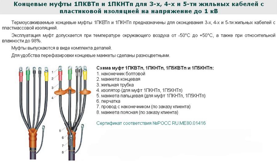 Концевая заделка кабелей до 1 кв | производственное обучение электромонтажников