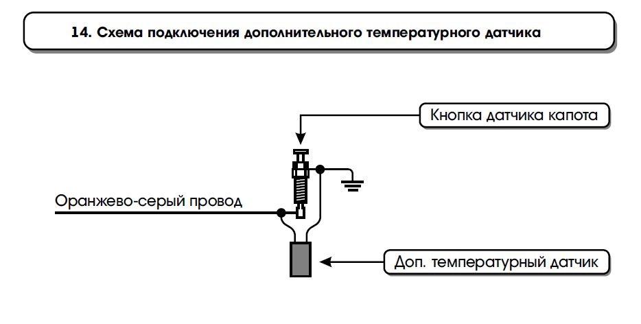 Подключение датчика dht11 или dht22 к ардуино