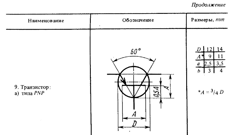 Гост 2.755-87 единая система конструкторской документации (ескд). обозначения условные графические в электрических схемах. устройства коммутационные и контактные соединения