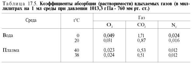 Коэффициент поглощения (оптика)