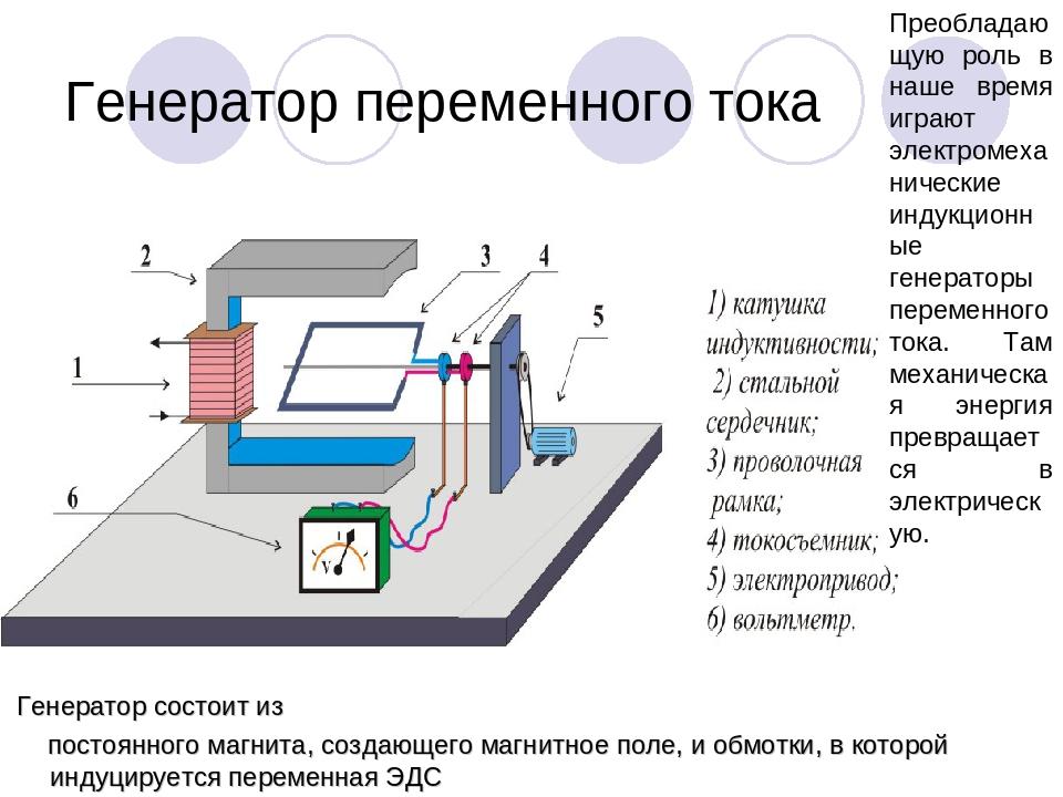 Генератор тока., калькулятор онлайн, конвертер