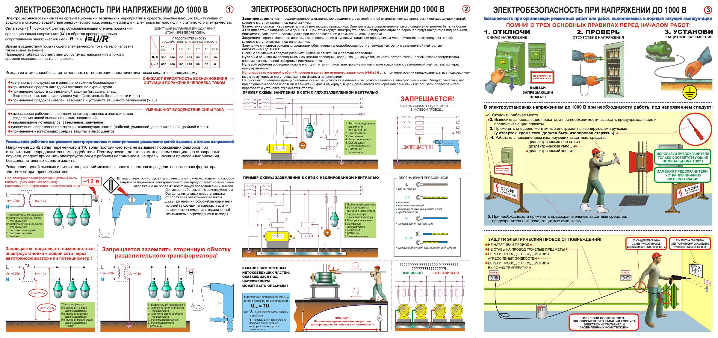 Тестовые задания по мдк. 01.01 монтаж, наладка и эксплуатация электрооборудования сельскохозяйственных предприятий                                 тест