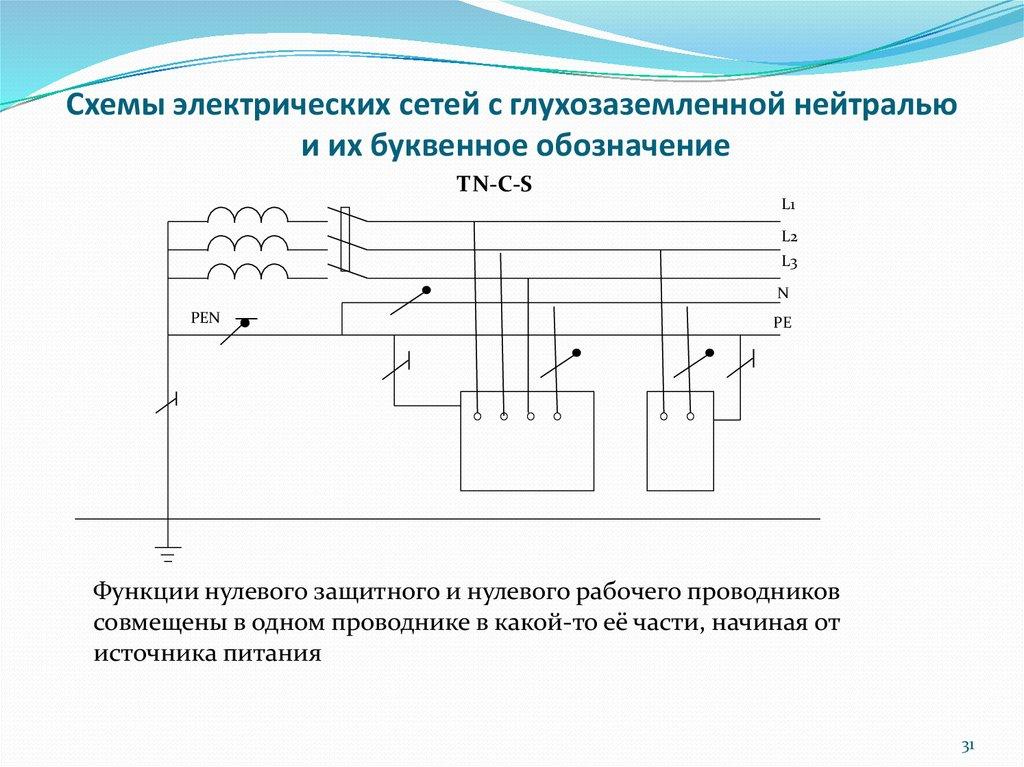 Эффективно заземлённая нейтраль — википедия с видео // wiki 2