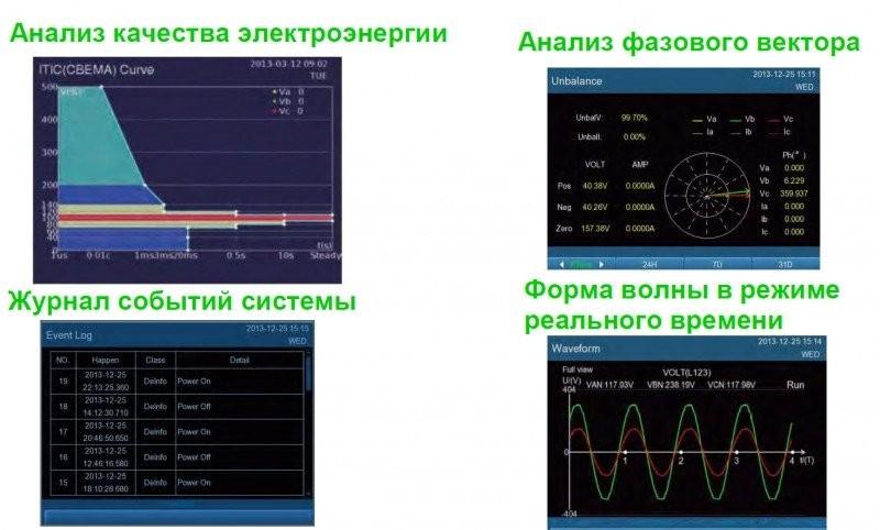 Методики применения прибора «энерготестер пкэ»