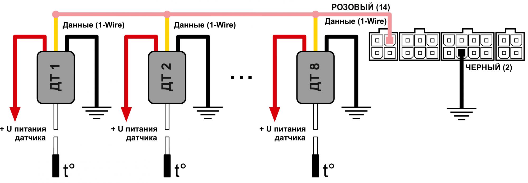 Подключаем датчики давления, движения и температуры к ардуино