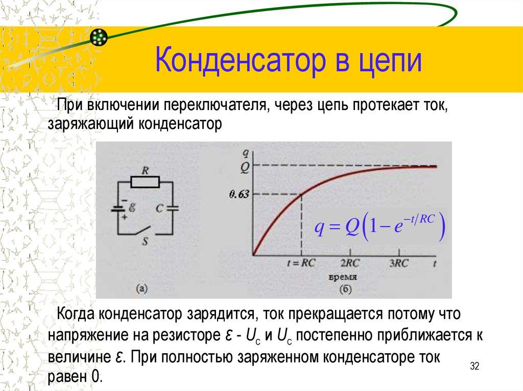 Устройство конденсатора: что делает компонент и зачем он нужен?