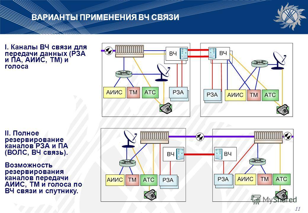 Конденсатор связи на 110 кв, характеристика и назначение