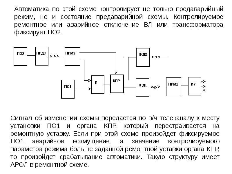 Автоматическая частотная разгрузка — википедия. что такое автоматическая частотная разгрузка
