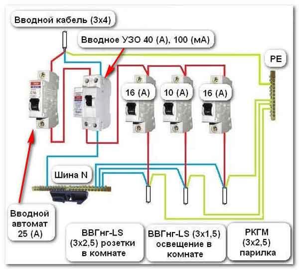 Как провести электропроводку на даче — пошаговое руководство