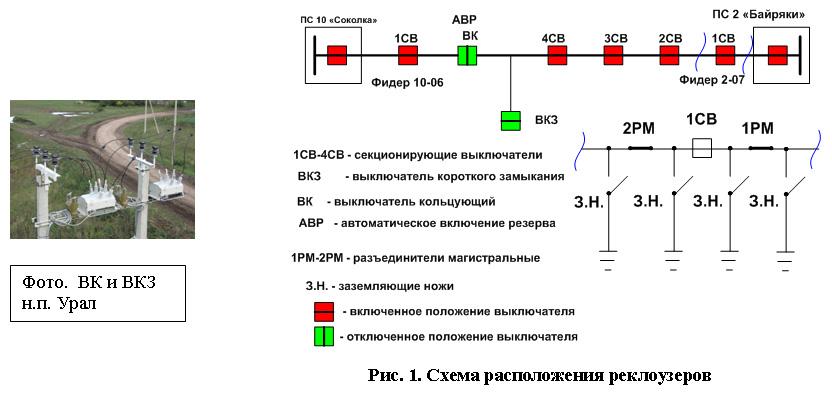 Фидер в электрике: понятие этого элемента в электроэнергетике, организация защиты линий на электротранспорте