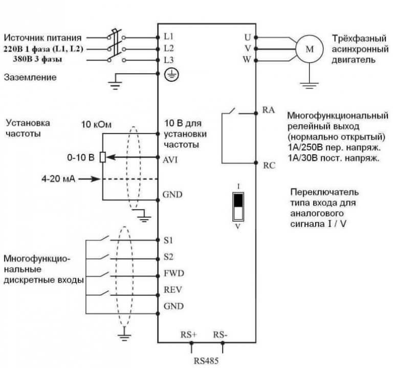 Настройка пид- регулятора в частотном преобразователе vfd-b