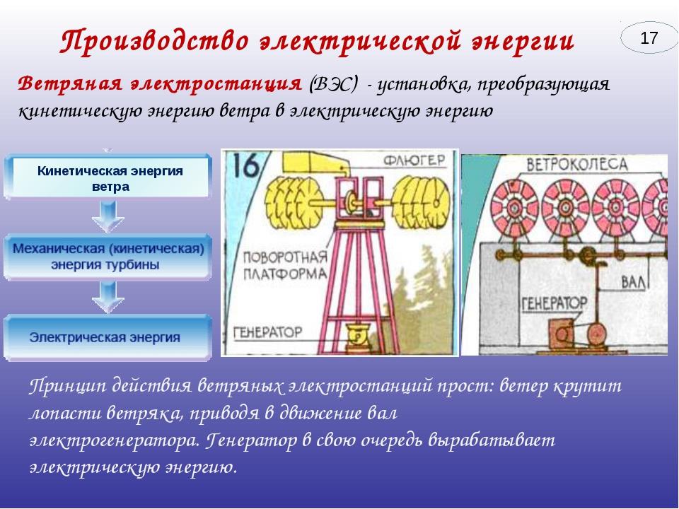 Преобразователь электрической энергии — википедия с видео // wiki 2