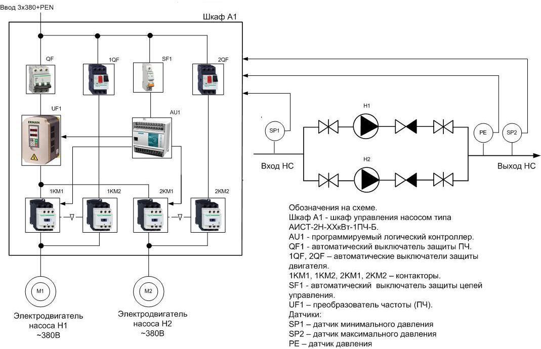 Регулирование по разомкнутому и замкнутому циклам в системах управления и автоматики