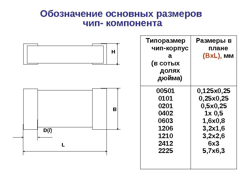Гост 2.756-76 (ст сэв 712-77) единая система конструкторской документации (ескд). обозначения условные графические в схемах. воспринимающая часть электромеханических устройств (с изменением n 1)