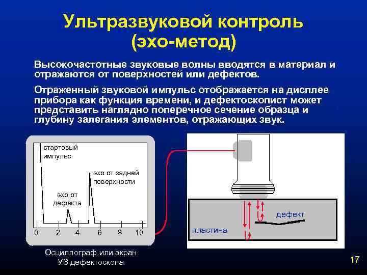 Принцип работы ультразвукового датчика и способы измерить расстояние