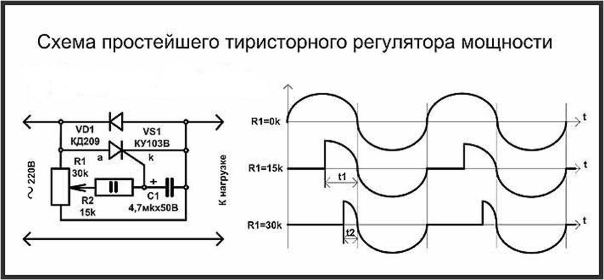 Схемы тиристорных регуляторов
