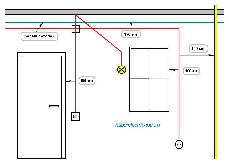 Какой кабель выбрать для подключения дома к электросети: рассмотрим развернуто
