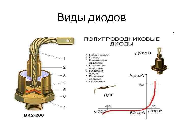 Лазерный диод — википедия с видео // wiki 2