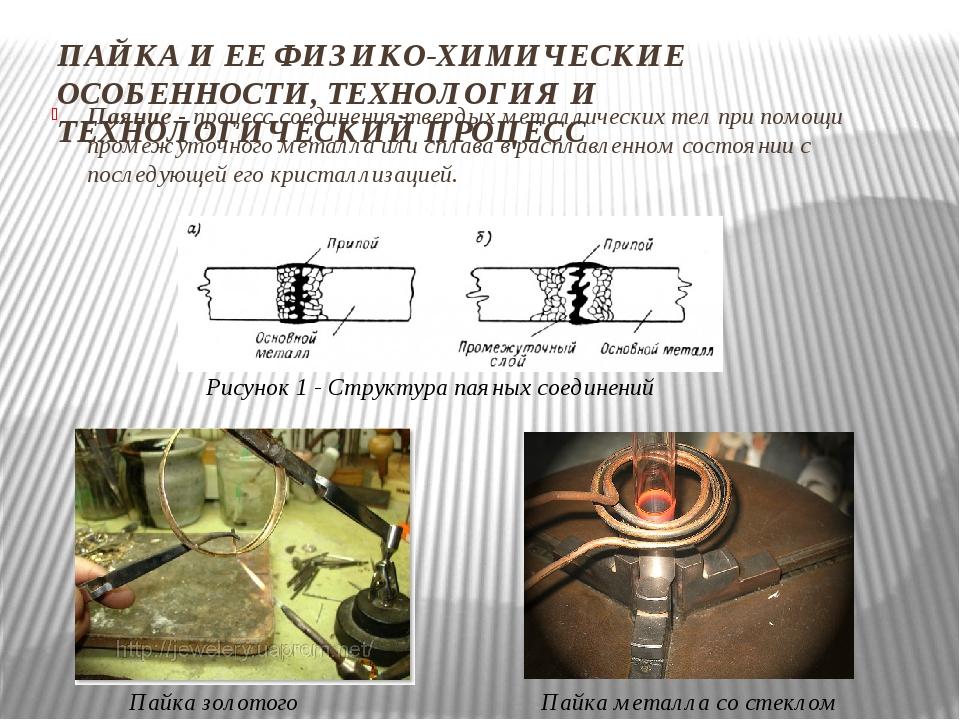 Способ изготовления паяных соединений печатных узлов —  su   966937
