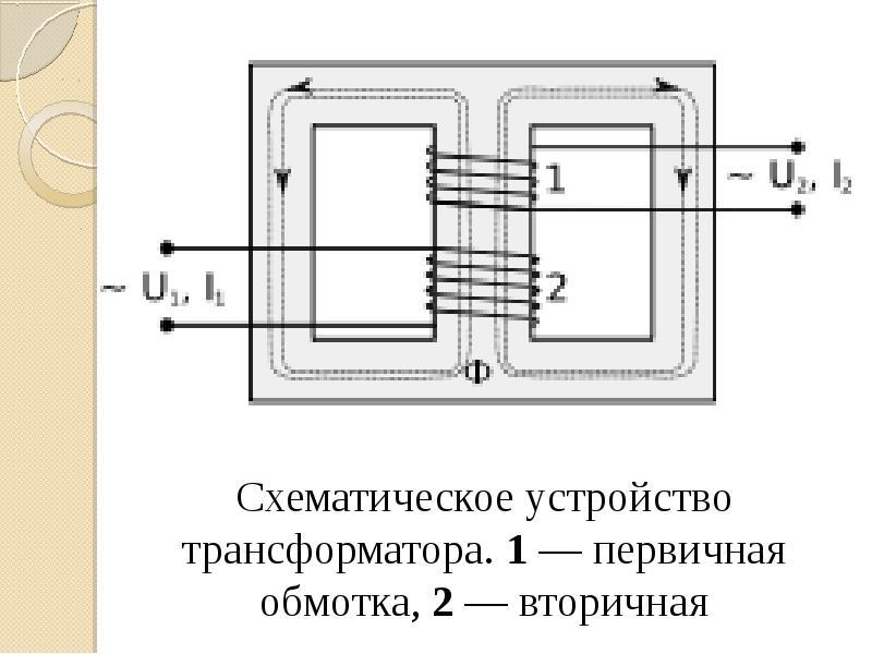 Типы силовых трансформаторов