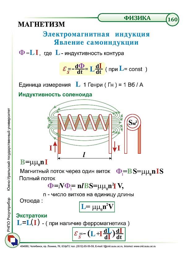 2.1 методы расчета магнитных цепей постоянного тока