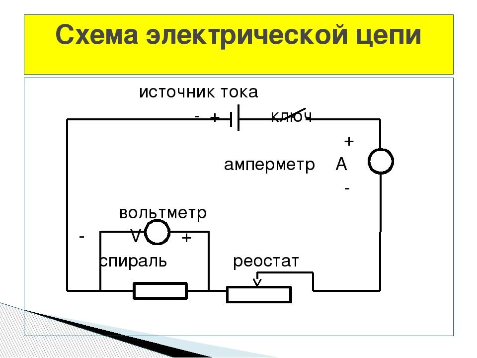 Схемы включения амперметров через трансформаторы тока