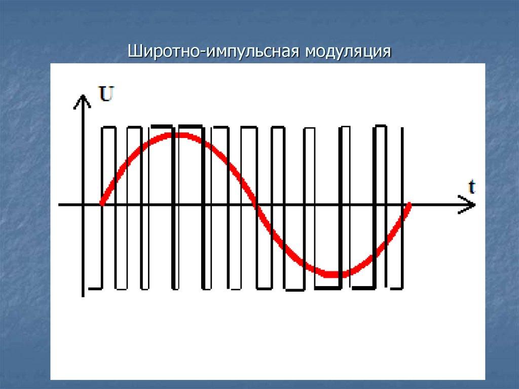 Широтно-импульсная модуляция — википедия. что такое широтно-импульсная модуляция