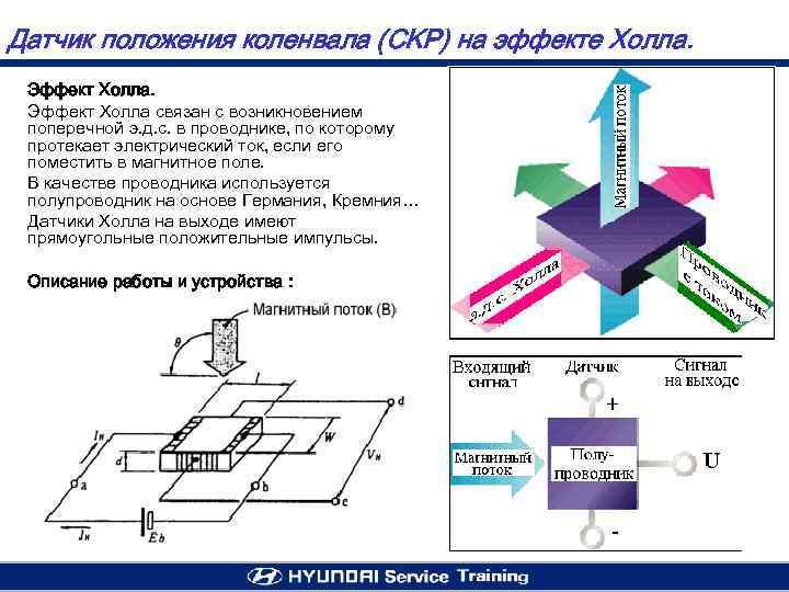 Измерение токов до 1 ка с датчиком холла mlx91208cav
