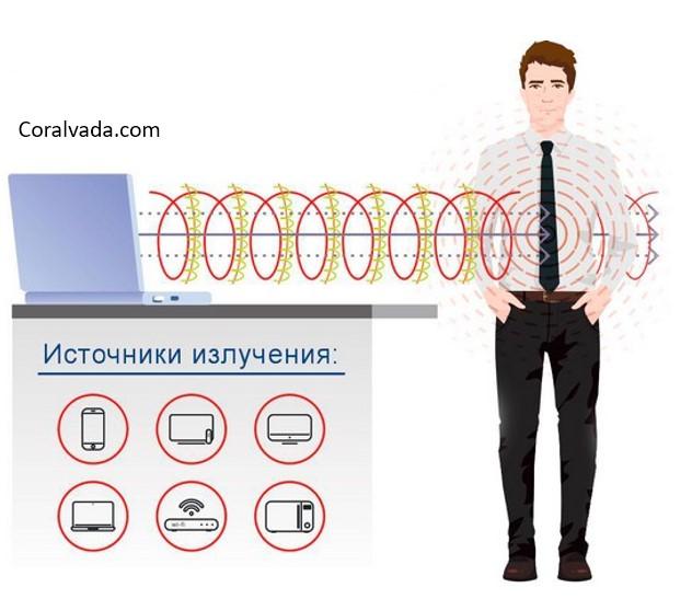 Влияние на человека микроволнового излучения