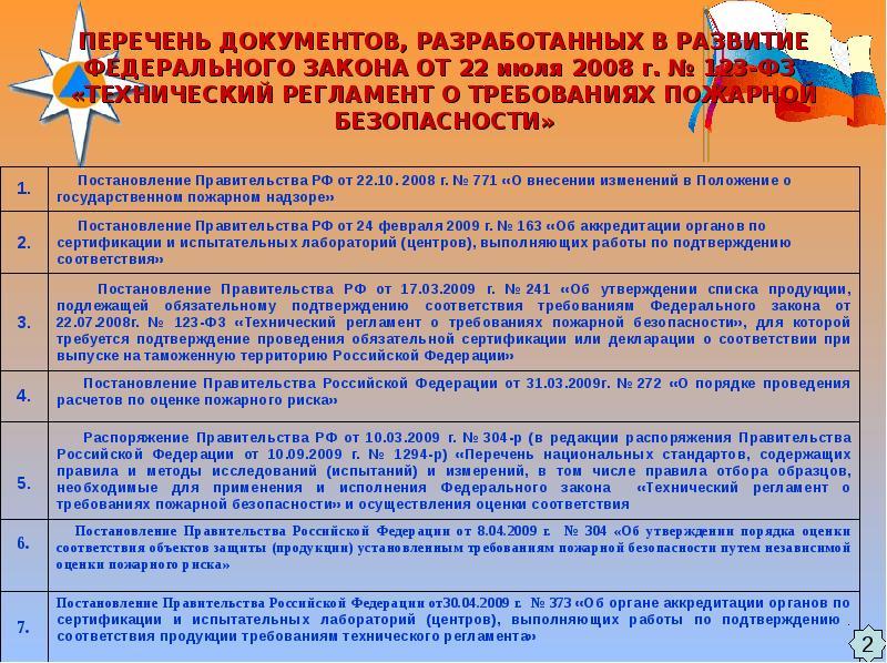 Гост р 52383-2005 «лифты. пожарная безопасность»