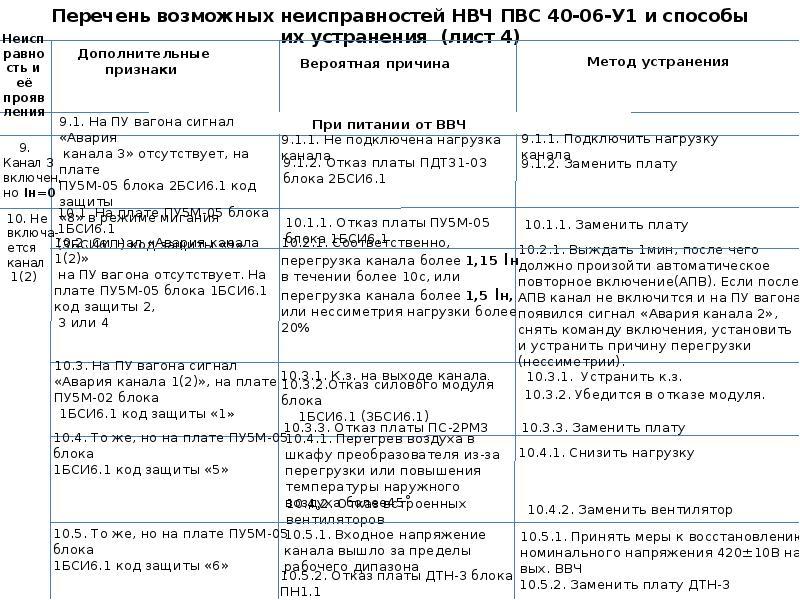 Назначение изоляции в трансформаторах, классификация и требования к материалам