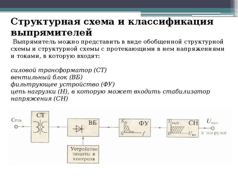 Как устроен трехфазный выпрямитель