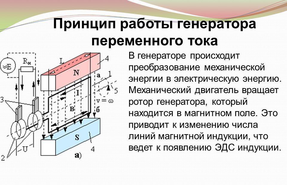 Принцип работы автомобильного генератора, схема