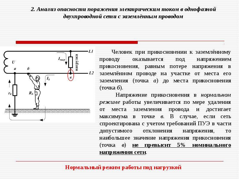 Как оценивается опасность поражения человека током электроустановки в электросетях различной конфигурации