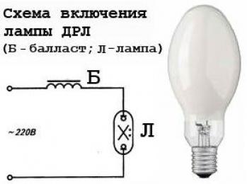 Особенности лампы дрв